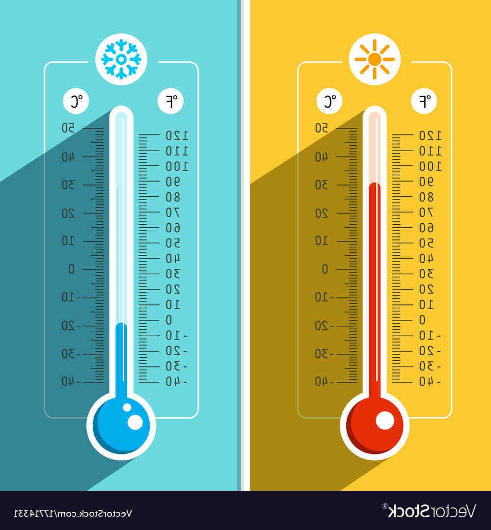 ¿Qué es la temperatura y cómo se mide?