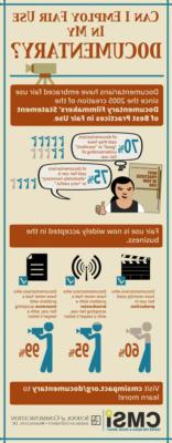 Como Criar um Bom Documentário